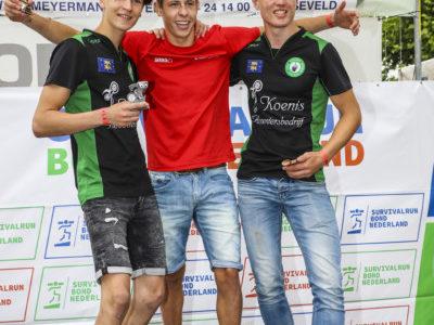 Foto Jarno Visser Nederlands Kampioen